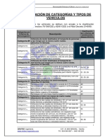 CategoriasdeVehiculos.pdf