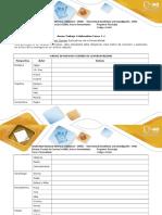 Anexo Trabajo Colaborativo Fases 1 -4