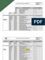 Listado Maestro de Documentos