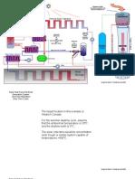 Ammonia Solar Heat Engine