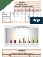 Evaluación Dominio Lectora.pptx