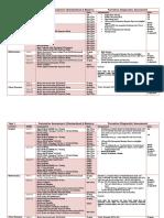 assessment schedule 2018