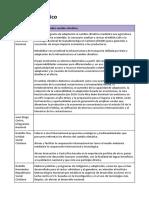 Planes Gobierno 2018 - capítulo ambiental por temas