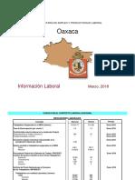 Perfil Oaxaca