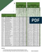 Base de Datos Factores de Riesgos y de Proteccion