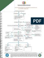 Protocol urgente.pdf