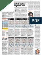La Gazzetta Dello Sport 29-03-2018 - Serie B - Pag.1