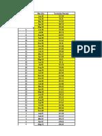 Datos Taller Naranjas