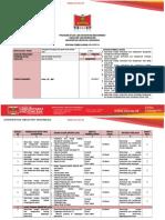 Manajemen Keuaangan Dan Pemasaran RS