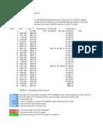 Solar Pv Cost Calculator