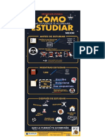 Afiche Como Estudiar
