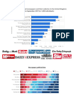brittish printing newspapers