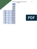 Listing of sex hrsmnt sttlmts w pmts-1.30.18-R (1).pdf