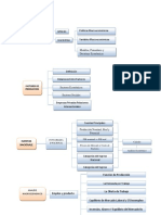 MACROECONOMIA MAPA CONCEPTUAL (1).docx