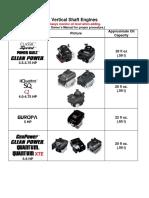 oil_capacity_chart.pdf