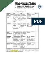 Rúbrica de Evaluación - Salazar Porras Dewin Gary