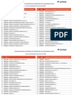 Ranking de las empresas con velocidades límites
