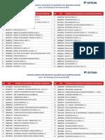 Ranking de las empresas que exceden los límites de velocidad