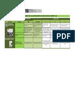 Matriz Evalua Diag Inicial 3 Ciencia-y-Ambiente-Anios