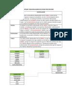 Modelo Entidad- Actividad 1