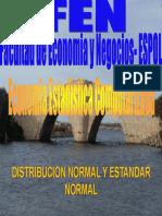Distribucion Normal de Probabilidad
