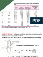 5° Incrudimento E ricristallizzazione slides