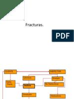Fracturas_clase3