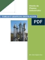 Graficos Diseño de Columnas de Destilacion