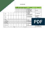 Analisis Heb Kelas 1