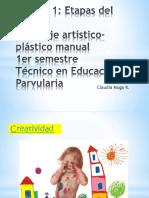 Etapas del dibujo - La creatividad (1).pptx