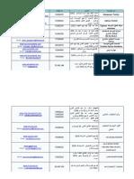 Liste Bureau Ar