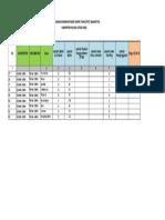Sultra_data Penunjang Pkt Bidang Psd 2018