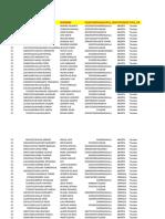 Base de Datos Preliminar Pruebas Saber Pro