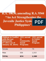Juvenile Justice System Phils
