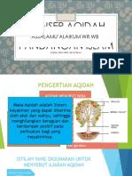 Konsep Aqidah Islam Dalam Pandangan Islam Power Point Kimia Non Reg - Copy - Copy