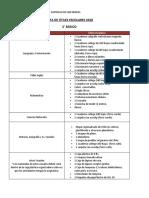 ListaUtiles2018_2basico.pdf