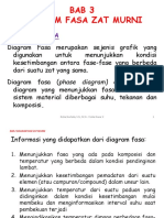 3. Diagram Fase Zat Murni