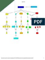 Mapa Conceptual Sistema Excretor Humano