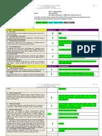 practicum assessment 3