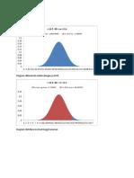 Diagram Diferensial Seleksi Dengan p