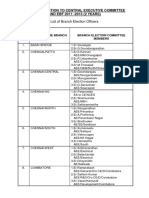 List of Branch Election Officers