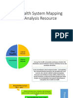 One Health System Mapping and Analysis Resource