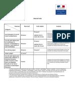 FV Tableau Frais Dossier Visa FR
