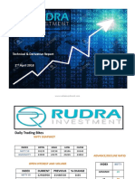 Rudra Investment Technical and Derivative Report (2nd April)