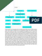 analisis sekuen risiko 2.docx