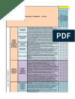 Matriz de evaluación diagnóstica CTA - 1°
