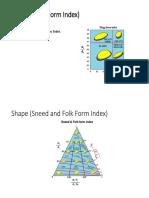 Shape (Zingg Form Index).pptx