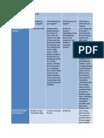 ef310 unit 08 client assessment matrix fitt pros