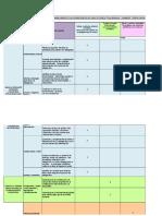 Matriz de evaluación diagnóstica CTA - 3°