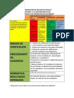 Ficha Técnica de Concrecion de Estándar